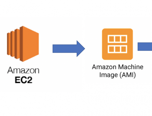 Share folder with EFS – AWS